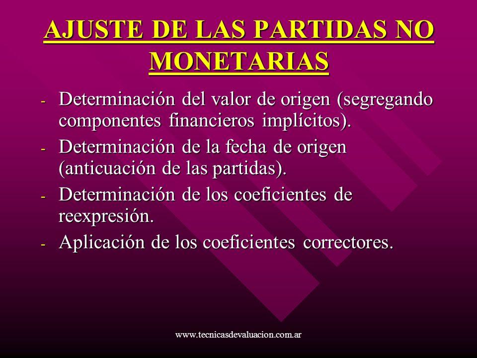 www.tecnicasdevaluacion.com.ar AJUSTE DE LAS PARTIDAS NO MONETARIAS - Determinación del valor de origen (segregando componentes financieros implícitos
