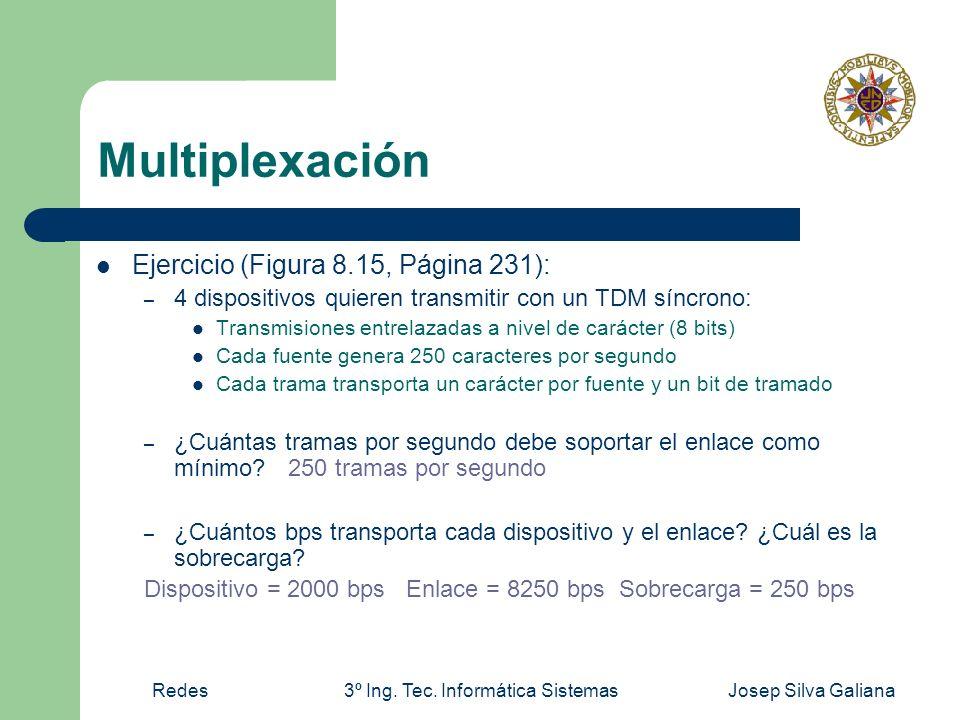 Redes3º Ing. Tec. Informática SistemasJosep Silva Galiana Multiplexación Ejercicio (Figura 8.15, Página 231): – 4 dispositivos quieren transmitir con
