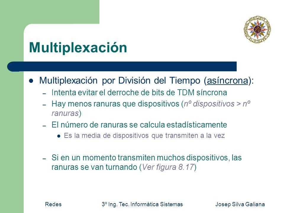 Redes3º Ing. Tec. Informática SistemasJosep Silva Galiana Multiplexación Multiplexación por División del Tiempo (asíncrona): – Intenta evitar el derro