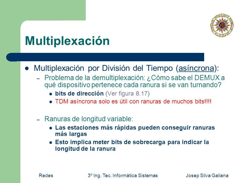 Redes3º Ing. Tec. Informática SistemasJosep Silva Galiana Multiplexación Multiplexación por División del Tiempo (asíncrona): – Problema de la demultip