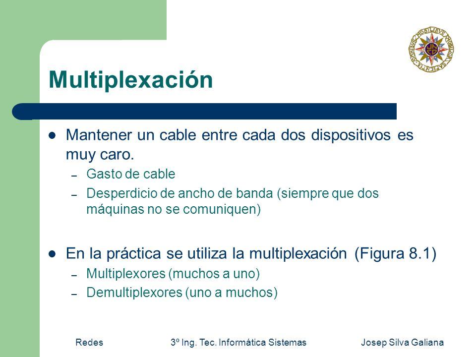 Redes3º Ing. Tec. Informática SistemasJosep Silva Galiana Multiplexación Mantener un cable entre cada dos dispositivos es muy caro. – Gasto de cable –