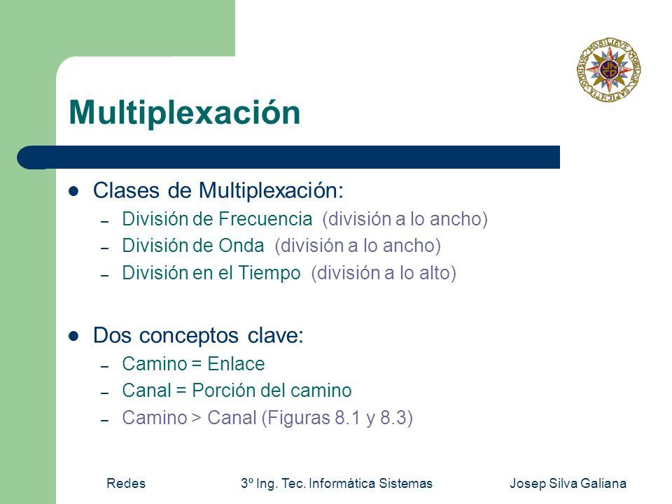 Redes3º Ing. Tec. Informática SistemasJosep Silva Galiana Multiplexación Clases de Multiplexación: – División de Frecuencia (división a lo ancho) – Di