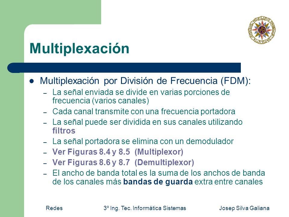 Redes3º Ing. Tec. Informática SistemasJosep Silva Galiana Multiplexación Multiplexación por División de Frecuencia (FDM): – La señal enviada se divide