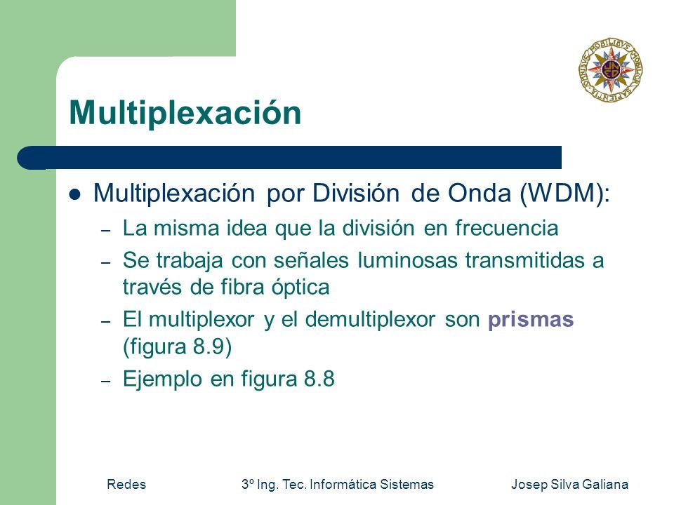 Redes3º Ing. Tec. Informática SistemasJosep Silva Galiana Multiplexación Multiplexación por División de Onda (WDM): – La misma idea que la división en