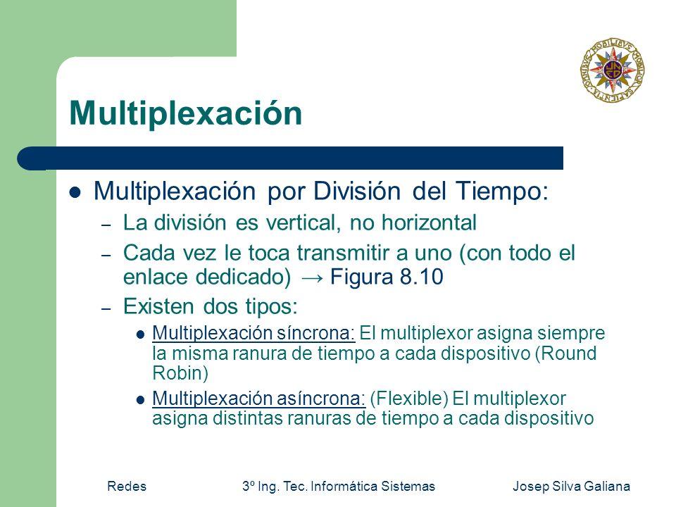 Redes3º Ing. Tec. Informática SistemasJosep Silva Galiana Multiplexación Multiplexación por División del Tiempo: – La división es vertical, no horizon