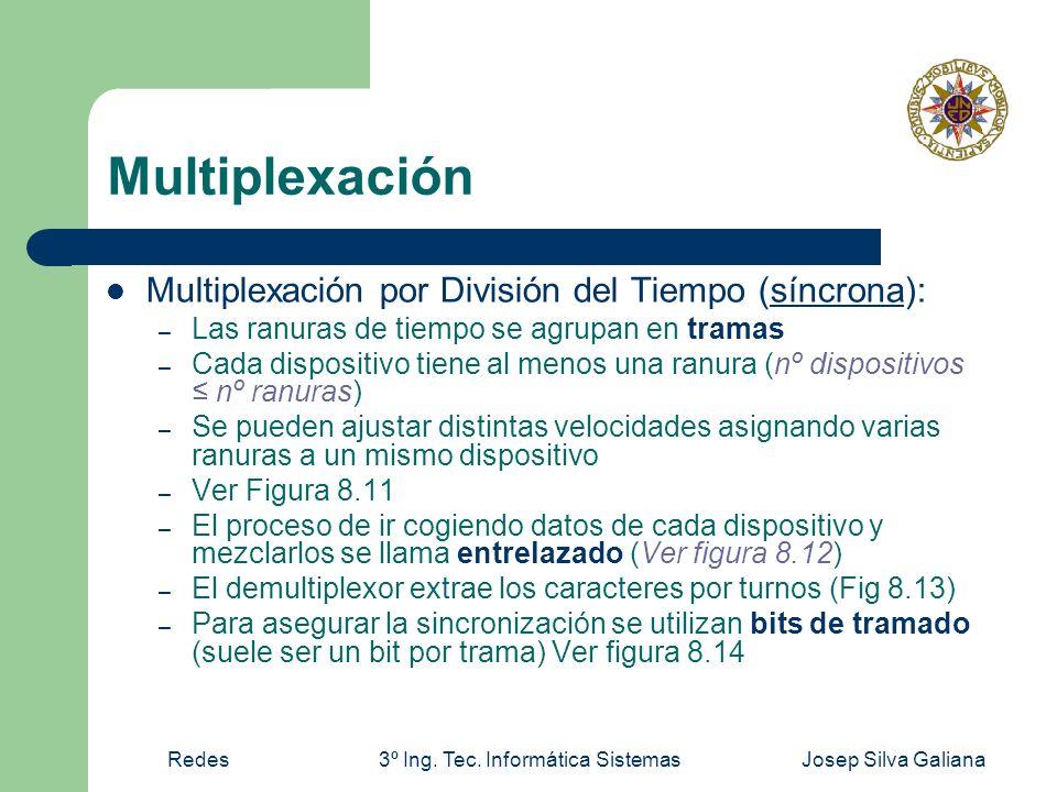 Redes3º Ing. Tec. Informática SistemasJosep Silva Galiana Multiplexación Multiplexación por División del Tiempo (síncrona): – Las ranuras de tiempo se