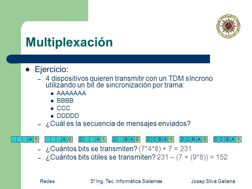Redes3º Ing. Tec. Informática SistemasJosep Silva Galiana Multiplexación Ejercicio: – 4 dispositivos quieren transmitir con un TDM síncrono utilizando