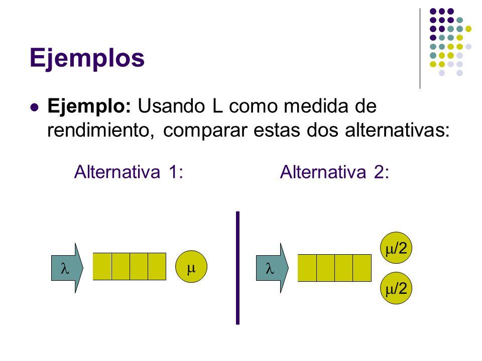 Ejemplos Ejemplo: Usando L como medida de rendimiento, comparar estas dos alternativas: /2 Alternativa 1: Alternativa 2:
