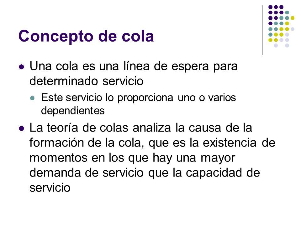 Concepto de cola Una cola es una línea de espera para determinado servicio Este servicio lo proporciona uno o varios dependientes La teoría de colas analiza la causa de la formación de la cola, que es la existencia de momentos en los que hay una mayor demanda de servicio que la capacidad de servicio