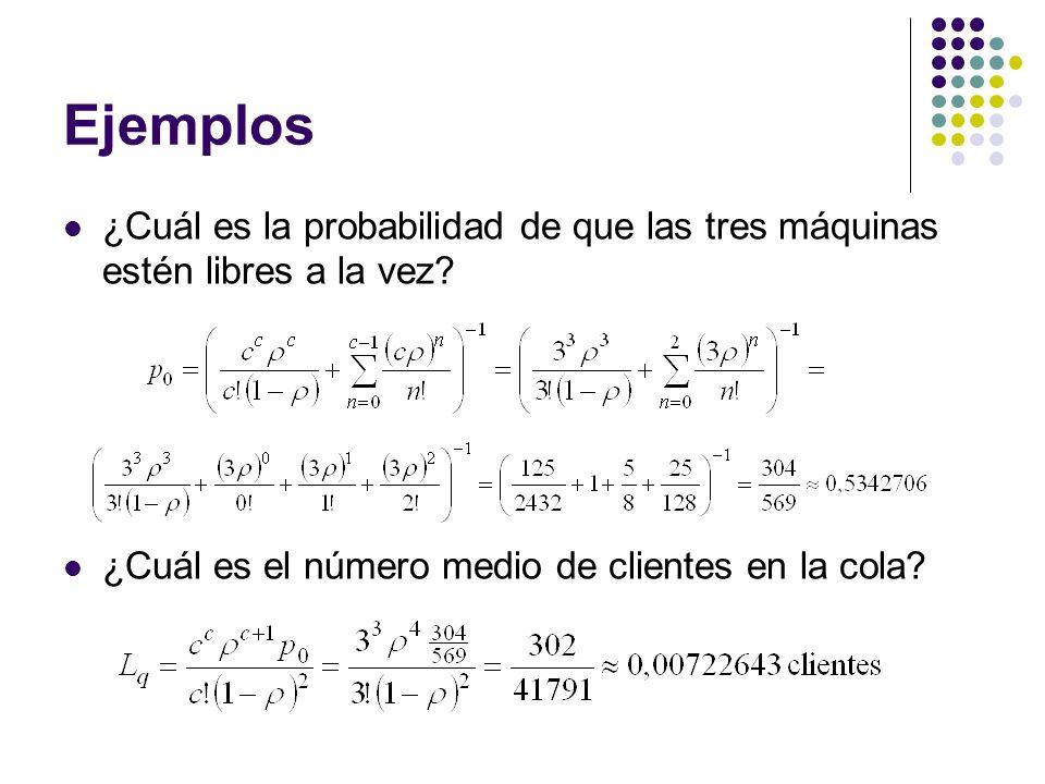 Ejemplos ¿Cuál es la probabilidad de que las tres máquinas estén libres a la vez.