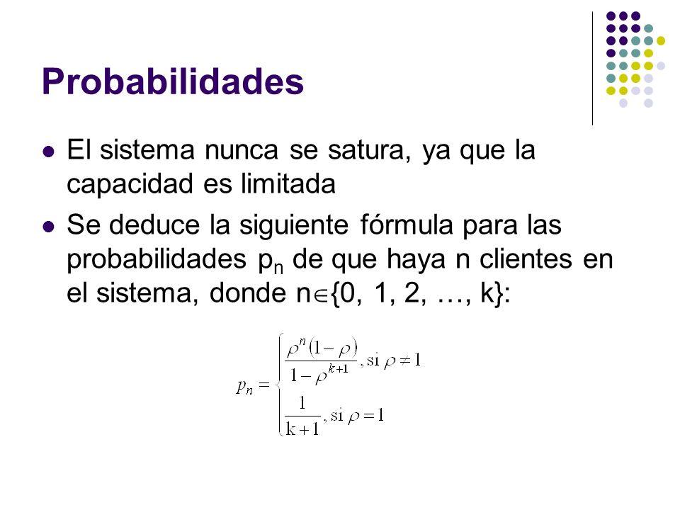 Probabilidades El sistema nunca se satura, ya que la capacidad es limitada Se deduce la siguiente fórmula para las probabilidades p n de que haya n clientes en el sistema, donde n {0, 1, 2, …, k}: