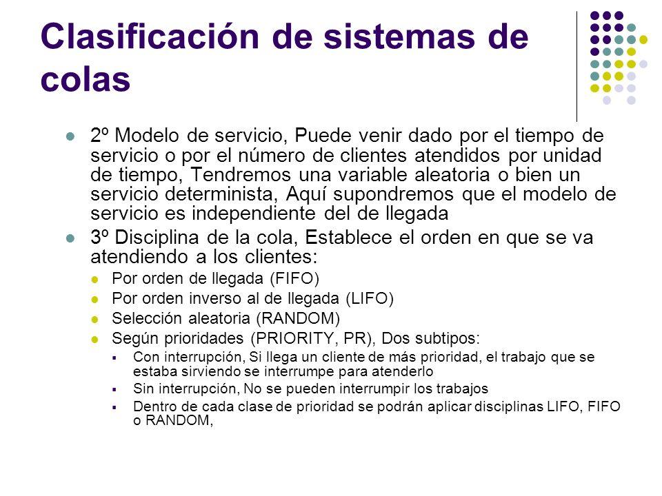 Clasificación de sistemas de colas 2º Modelo de servicio, Puede venir dado por el tiempo de servicio o por el número de clientes atendidos por unidad de tiempo, Tendremos una variable aleatoria o bien un servicio determinista, Aquí supondremos que el modelo de servicio es independiente del de llegada 3º Disciplina de la cola, Establece el orden en que se va atendiendo a los clientes: Por orden de llegada (FIFO) Por orden inverso al de llegada (LIFO) Selección aleatoria (RANDOM) Según prioridades (PRIORITY, PR), Dos subtipos: Con interrupción, Si llega un cliente de más prioridad, el trabajo que se estaba sirviendo se interrumpe para atenderlo Sin interrupción, No se pueden interrumpir los trabajos Dentro de cada clase de prioridad se podrán aplicar disciplinas LIFO, FIFO o RANDOM,