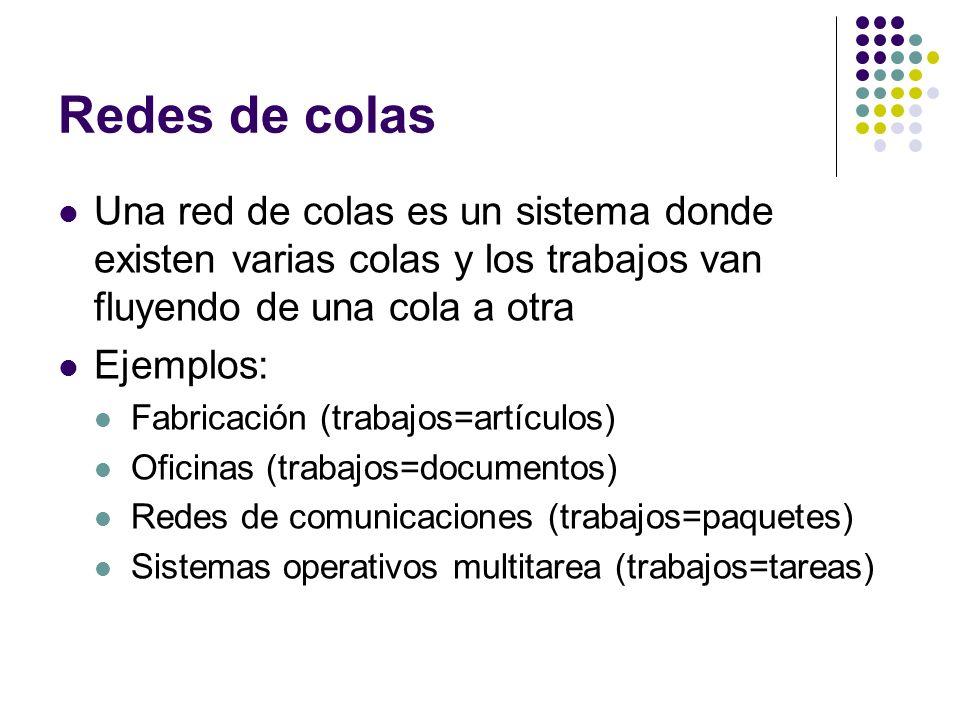 Una red de colas es un sistema donde existen varias colas y los trabajos van fluyendo de una cola a otra Ejemplos: Fabricación (trabajos=artículos) Oficinas (trabajos=documentos) Redes de comunicaciones (trabajos=paquetes) Sistemas operativos multitarea (trabajos=tareas)