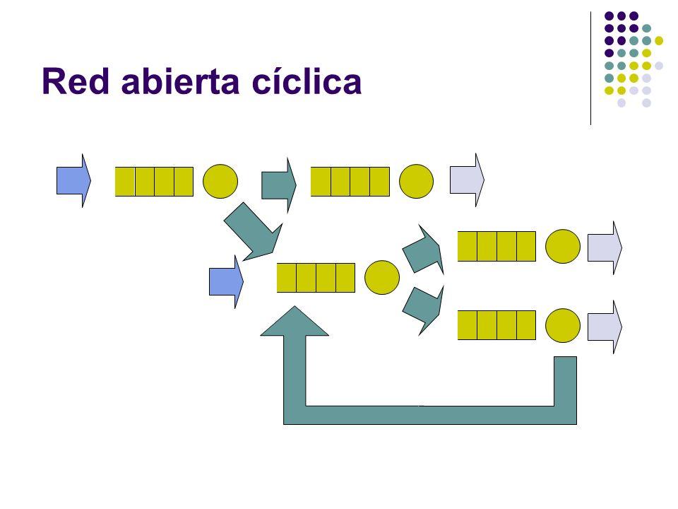 Red abierta cíclica