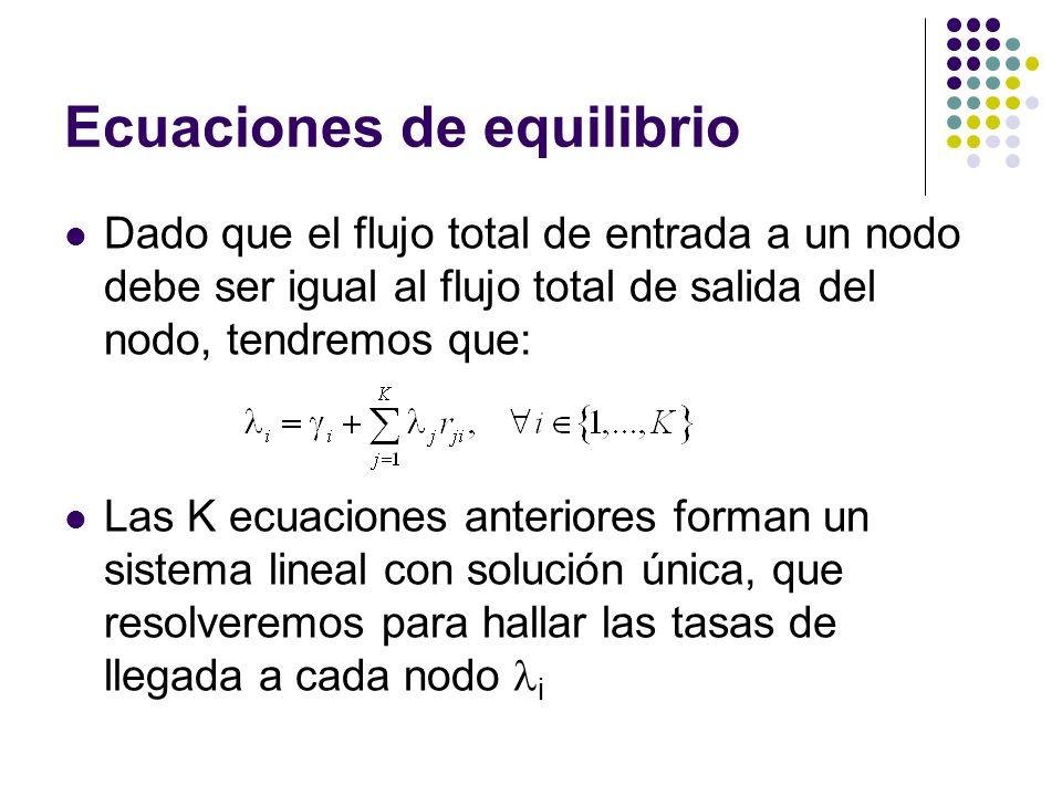 Ecuaciones de equilibrio Dado que el flujo total de entrada a un nodo debe ser igual al flujo total de salida del nodo, tendremos que: Las K ecuaciones anteriores forman un sistema lineal con solución única, que resolveremos para hallar las tasas de llegada a cada nodo i