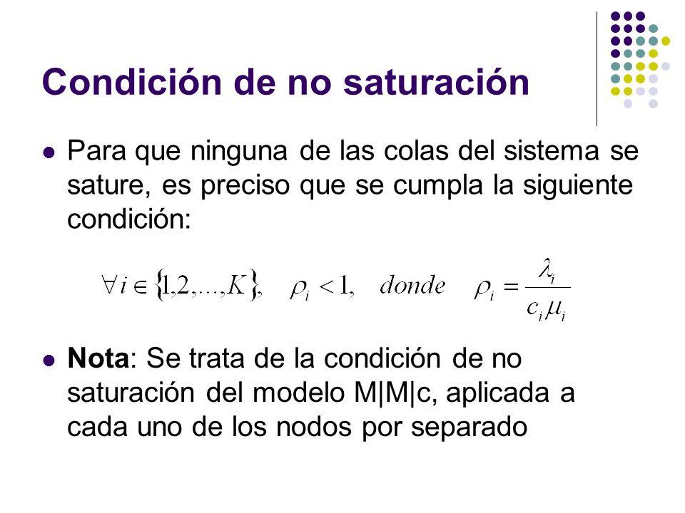 Condición de no saturación Para que ninguna de las colas del sistema se sature, es preciso que se cumpla la siguiente condición: Nota: Se trata de la condición de no saturación del modelo M|M|c, aplicada a cada uno de los nodos por separado