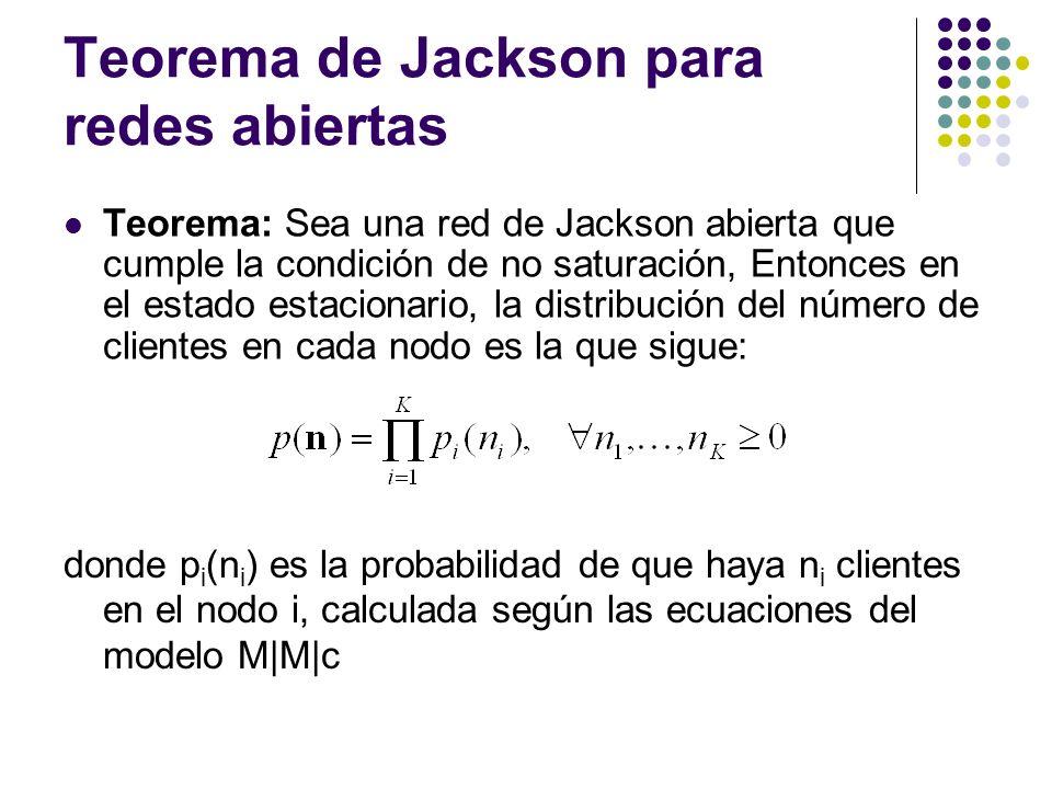 Teorema de Jackson para redes abiertas Teorema: Sea una red de Jackson abierta que cumple la condición de no saturación, Entonces en el estado estacionario, la distribución del número de clientes en cada nodo es la que sigue: donde p i (n i ) es la probabilidad de que haya n i clientes en el nodo i, calculada según las ecuaciones del modelo M|M|c