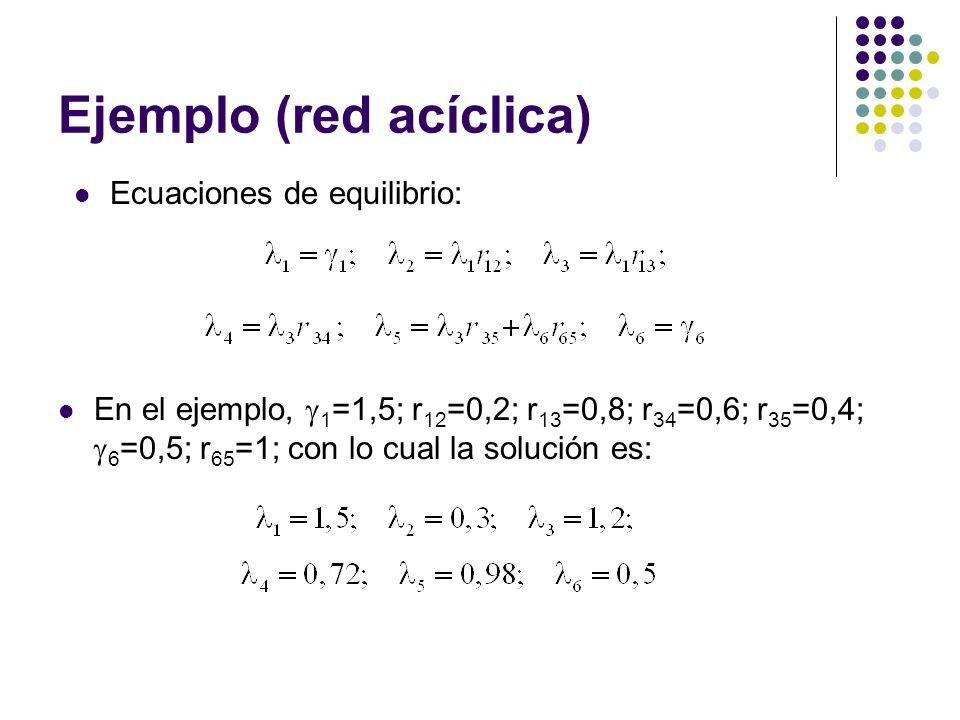 Ejemplo (red acíclica) En el ejemplo, 1 =1,5; r 12 =0,2; r 13 =0,8; r 34 =0,6; r 35 =0,4; 6 =0,5; r 65 =1; con lo cual la solución es: Ecuaciones de equilibrio: