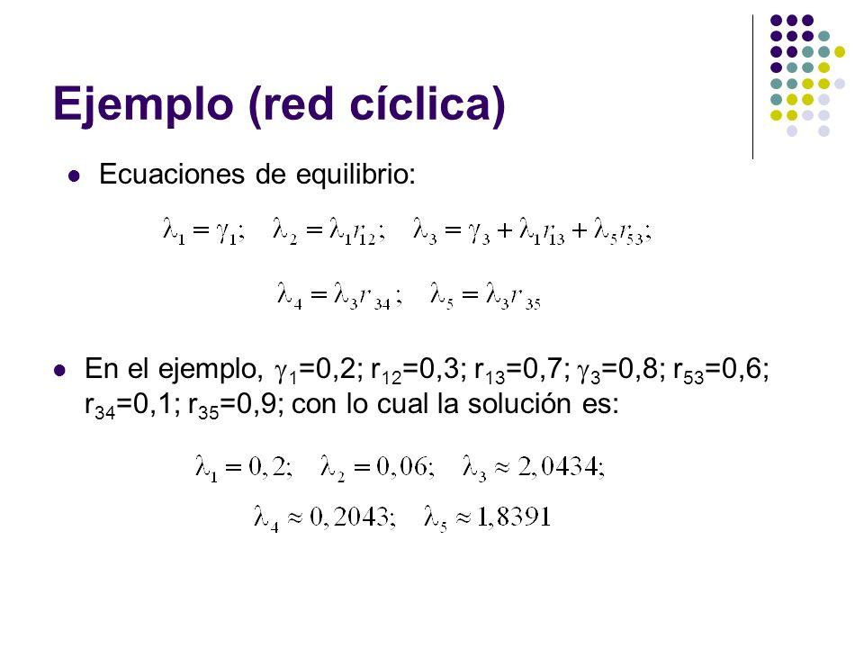 Ejemplo (red cíclica) En el ejemplo, 1 =0,2; r 12 =0,3; r 13 =0,7; 3 =0,8; r 53 =0,6; r 34 =0,1; r 35 =0,9; con lo cual la solución es: Ecuaciones de equilibrio:
