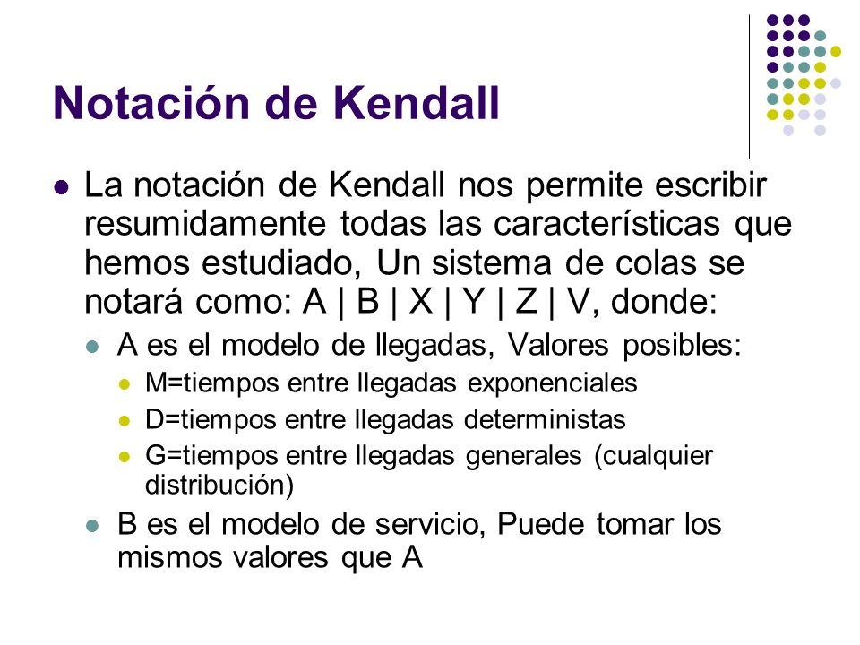 Notación de Kendall La notación de Kendall nos permite escribir resumidamente todas las características que hemos estudiado, Un sistema de colas se notará como: A | B | X | Y | Z | V, donde: A es el modelo de llegadas, Valores posibles: M=tiempos entre llegadas exponenciales D=tiempos entre llegadas deterministas G=tiempos entre llegadas generales (cualquier distribución) B es el modelo de servicio, Puede tomar los mismos valores que A