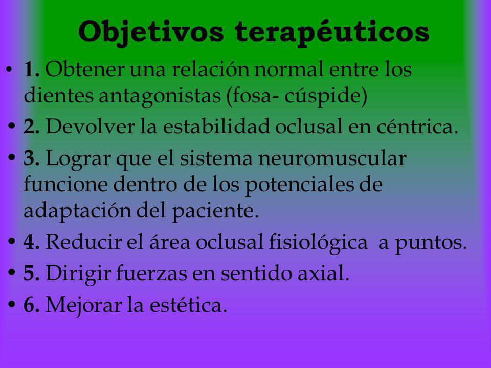 Objetivos terapéuticos 1. Obtener una relación normal entre los dientes antagonistas (fosa- cúspide) 2. Devolver la estabilidad oclusal en céntrica. 3