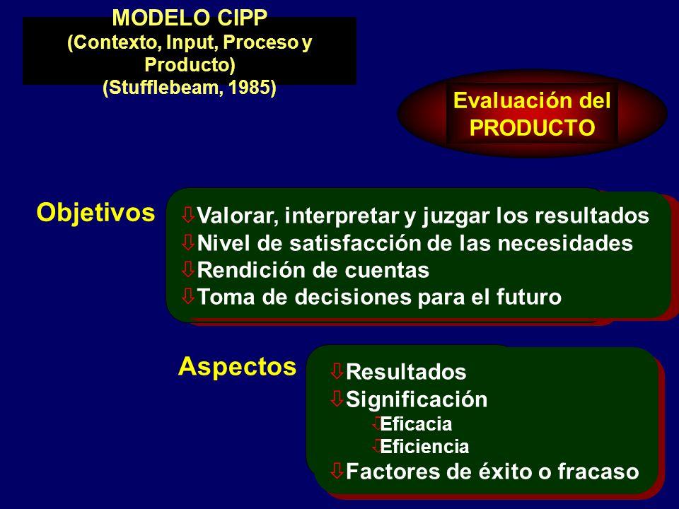 Evaluación del PRODUCTO ò Valorar, interpretar y juzgar los resultados ò Nivel de satisfacción de las necesidades ò Rendición de cuentas ò Toma de dec