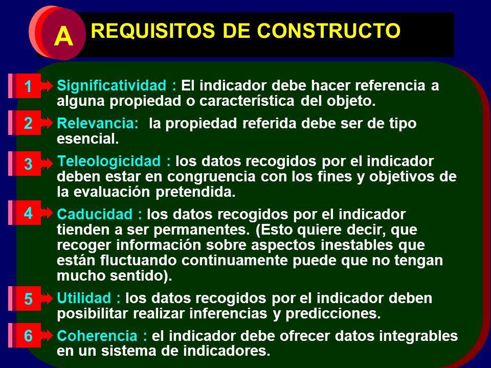 REQUISITOS DE CONSTRUCTO Significatividad : El indicador debe hacer referencia a alguna propiedad o característica del objeto. Relevancia: la propieda