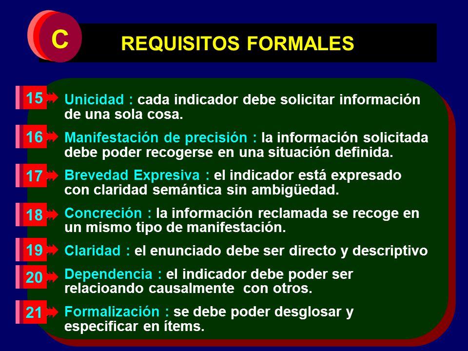 REQUISITOS FORMALES Unicidad : cada indicador debe solicitar información de una sola cosa. Manifestación de precisión : la información solicitada debe