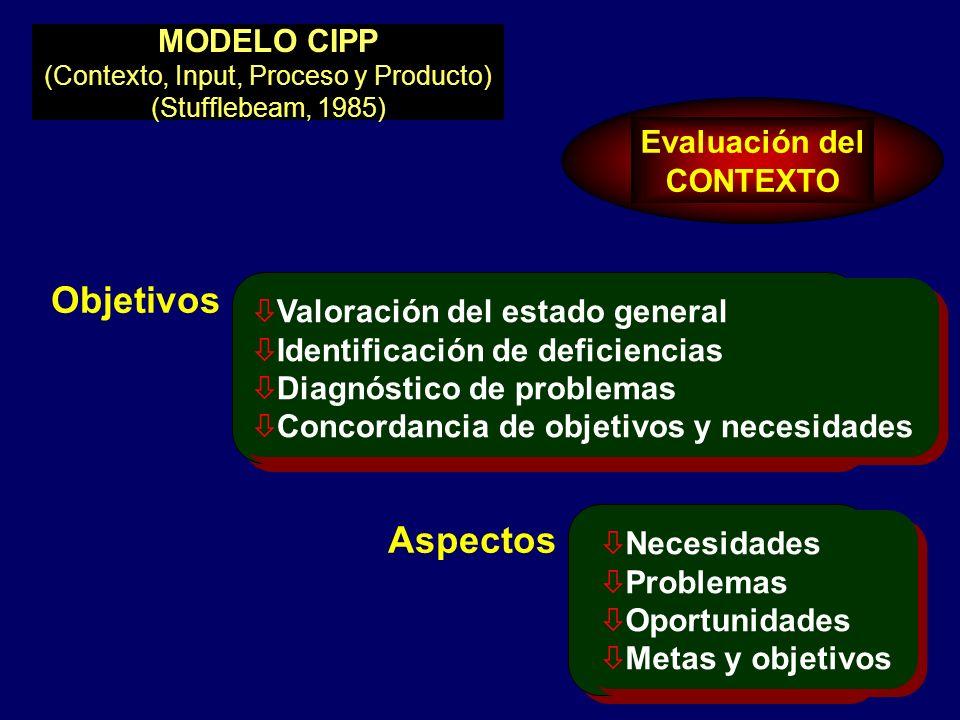 Evaluación del CONTEXTO ò Valoración del estado general ò Identificación de deficiencias ò Diagnóstico de problemas ò Concordancia de objetivos y nece