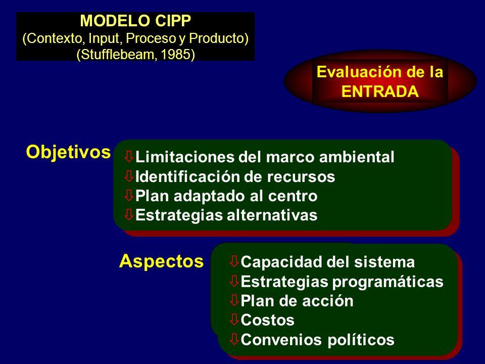 Evaluación de la ENTRADA ò Capacidad del sistema ò Estrategias programáticas ò Plan de acción ò Costos ò Convenios políticos ò Capacidad del sistema ò