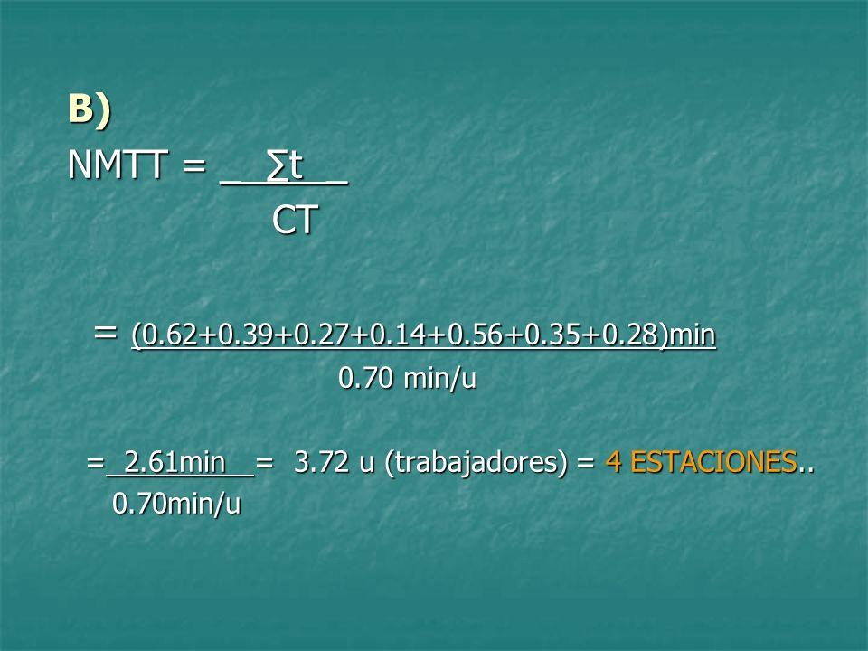 B) NMTT = _ t _ CT CT = (0.62+0.39+0.27+0.14+0.56+0.35+0.28)min = (0.62+0.39+0.27+0.14+0.56+0.35+0.28)min 0.70 min/u 0.70 min/u = 2.61min = 3.72 u (tr