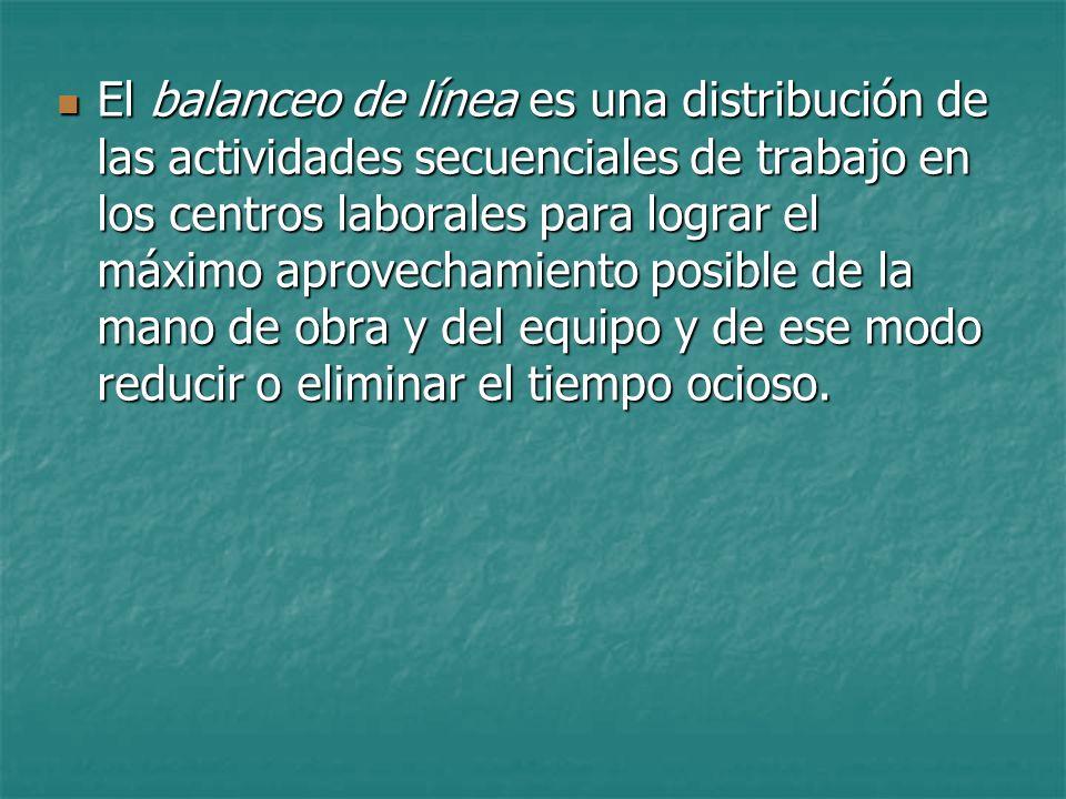 El balanceo de línea es una distribución de las actividades secuenciales de trabajo en los centros laborales para lograr el máximo aprovechamiento pos