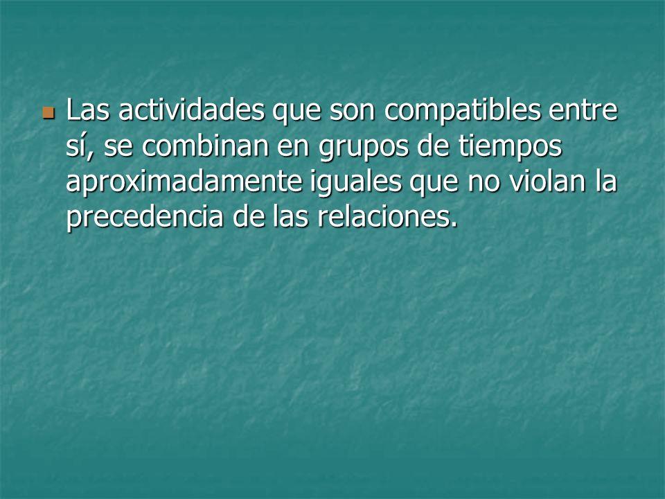 Las actividades que son compatibles entre sí, se combinan en grupos de tiempos aproximadamente iguales que no violan la precedencia de las relaciones.