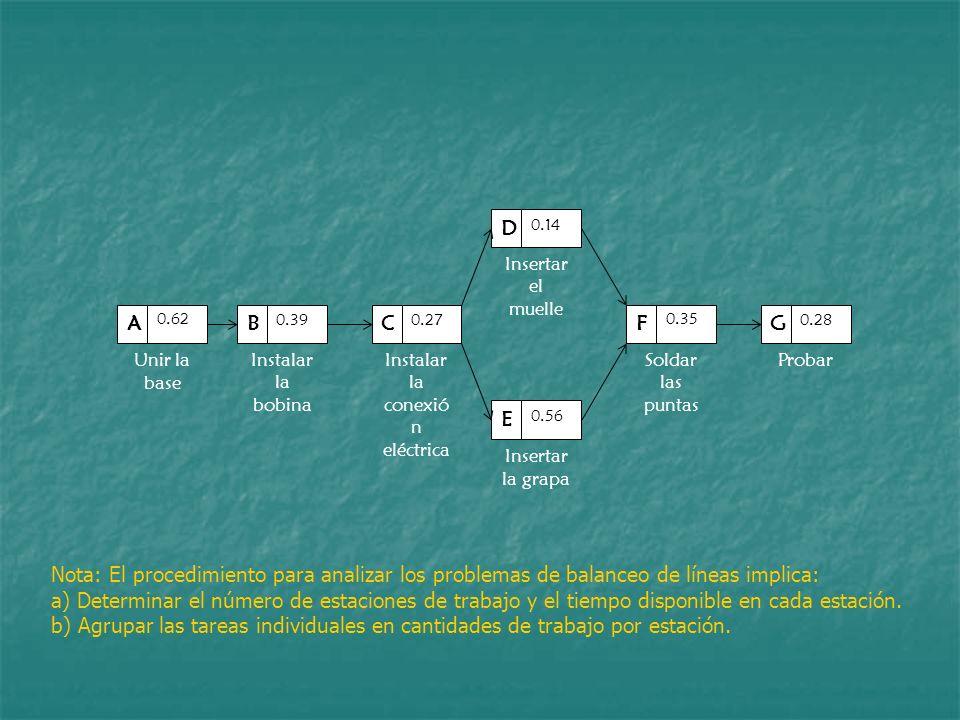 A Unir la base 0.62 B Instalar la bobina 0.39 C Instalar la conexió n eléctrica 0.27 E Insertar la grapa 0.56 D Insertar el muelle 0.14 F Soldar las p