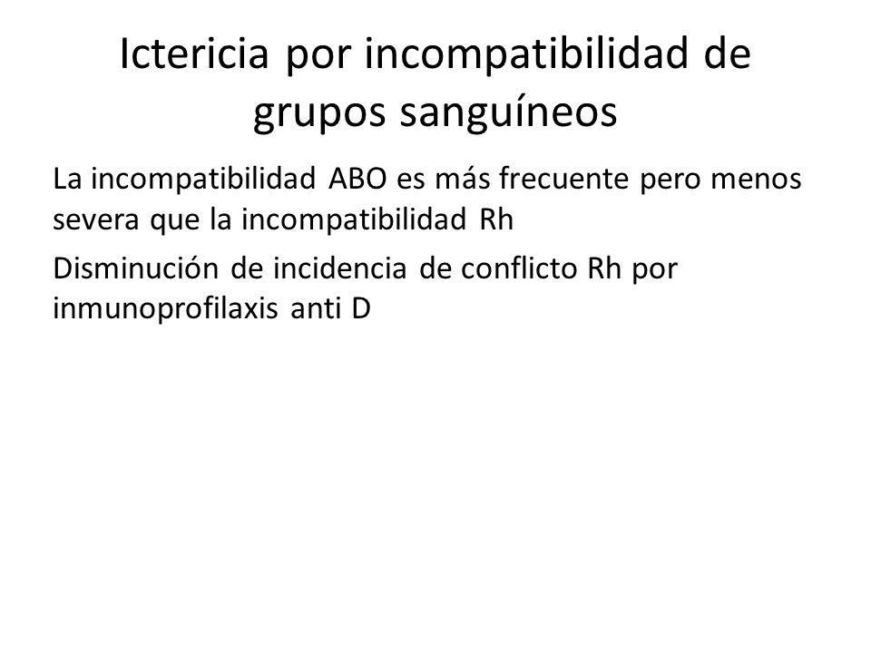 Ictericia por incompatibilidad de grupos sanguíneos La incompatibilidad ABO es más frecuente pero menos severa que la incompatibilidad Rh Disminución