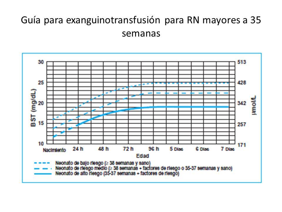 Guía para exanguinotransfusión para RN mayores a 35 semanas