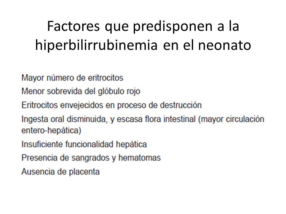 Paraclínica Dosificación de BST, fracción BD y BI Grupo sanguíneo materno y de neonato Coombs directo Hemograma con reticulocitosis y lámina periférica