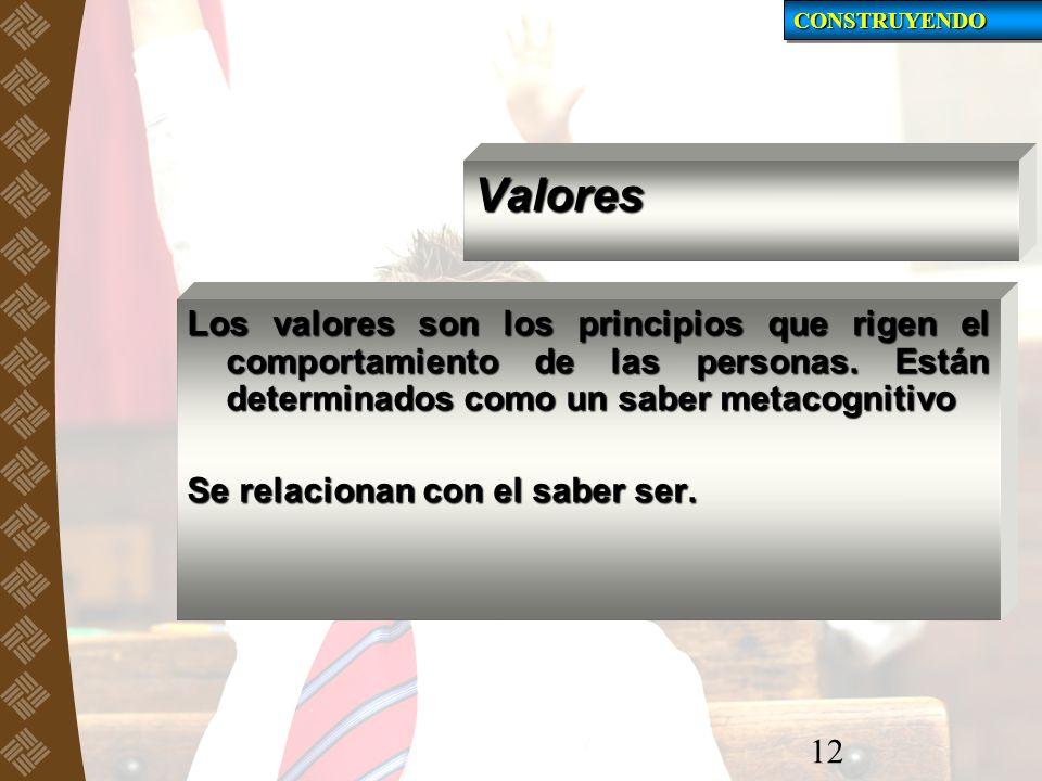 Valores Los valores son los principios que rigen el comportamiento de las personas. Están determinados como un saber metacognitivo Se relacionan con e