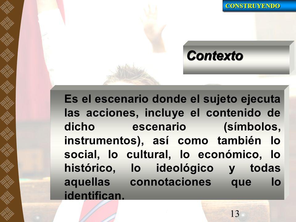Contexto Es el escenario donde el sujeto ejecuta las acciones, incluye el contenido de dicho escenario (símbolos, instrumentos), así como también lo s