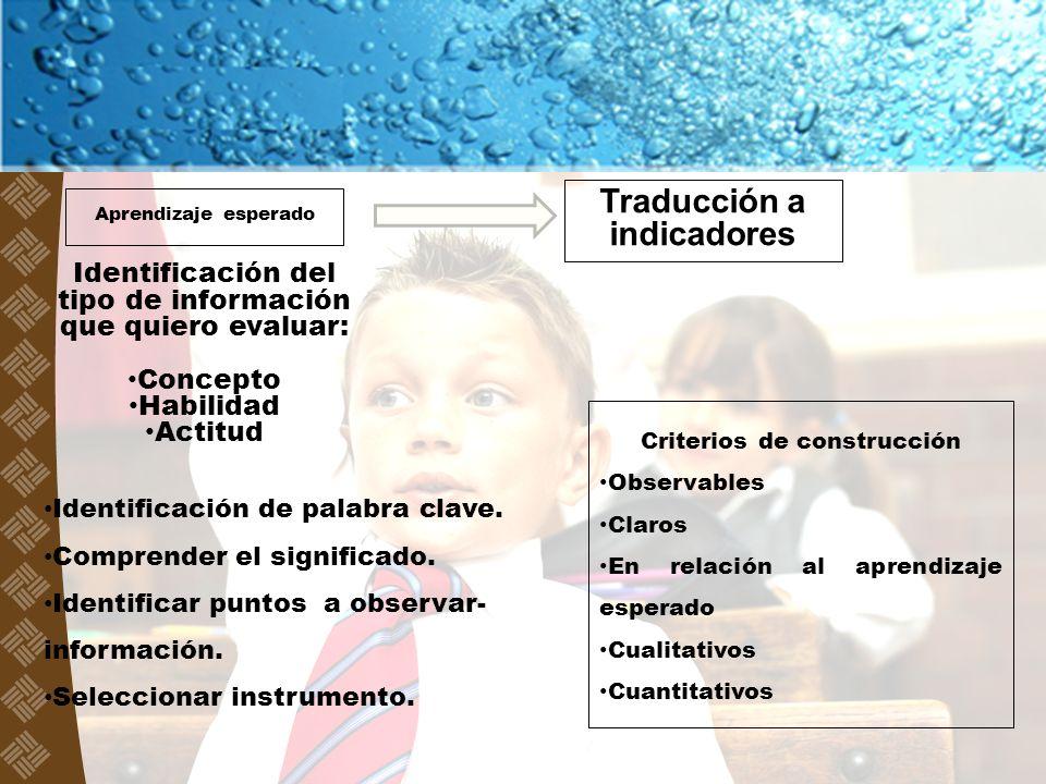 ¿Cómo hacer un indicador? Aprendizaje esperado Traducción a indicadores Identificación del tipo de información que quiero evaluar: Concepto Habilidad