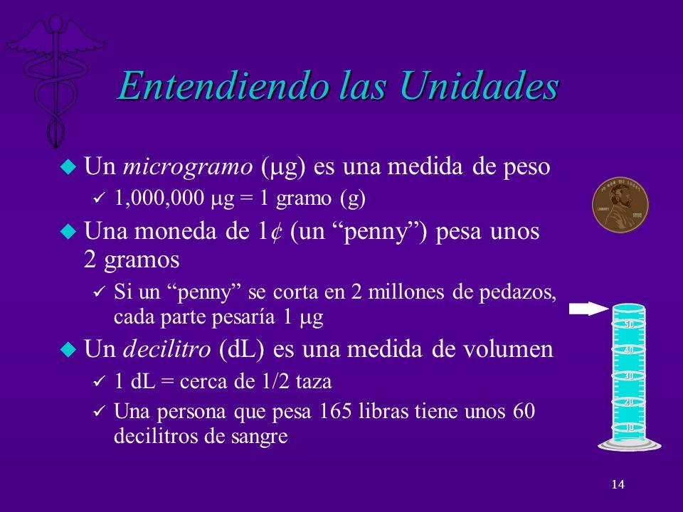 14 Entendiendo las Unidades Un microgramo ( g) es una medida de peso 1,000,000 g = 1 gramo (g) u Una moneda de 1¢ (un penny) pesa unos 2 gramos Si un
