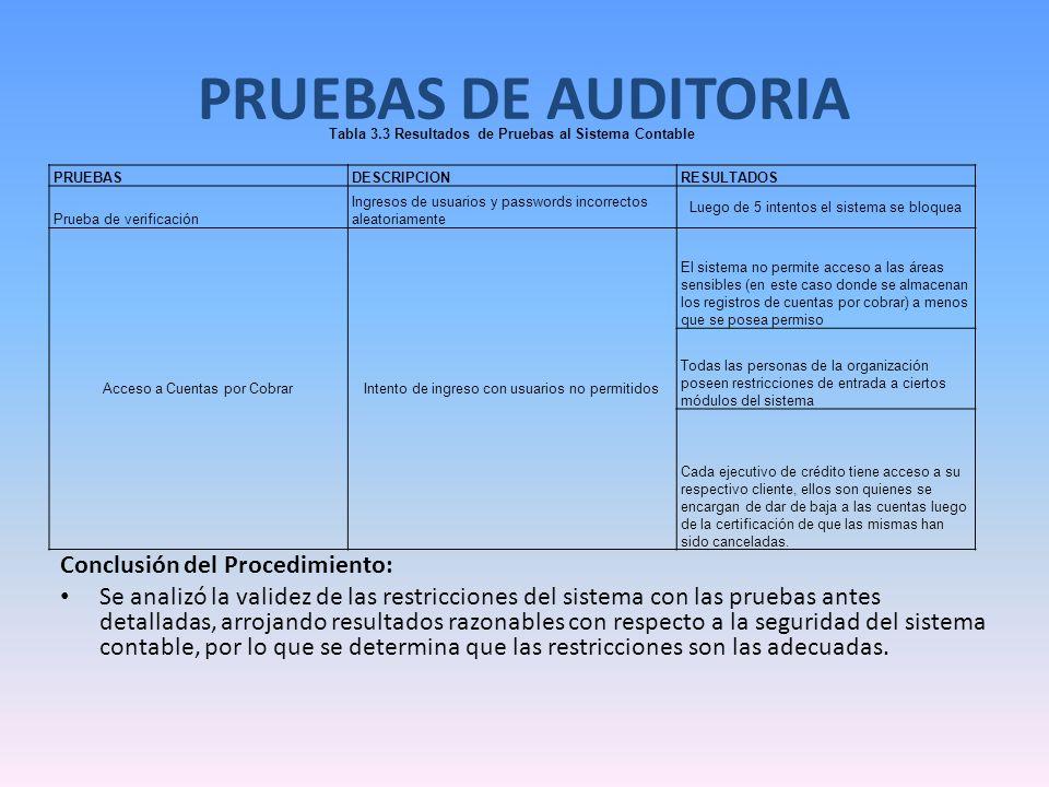 PRUEBAS DE AUDITORIA Conclusión del Procedimiento: Se analizó la validez de las restricciones del sistema con las pruebas antes detalladas, arrojando