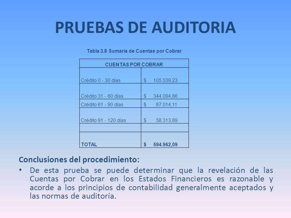 PRUEBAS DE AUDITORIA Conclusiones del procedimiento: De esta prueba se puede determinar que la revelación de las Cuentas por Cobrar en los Estados Fin