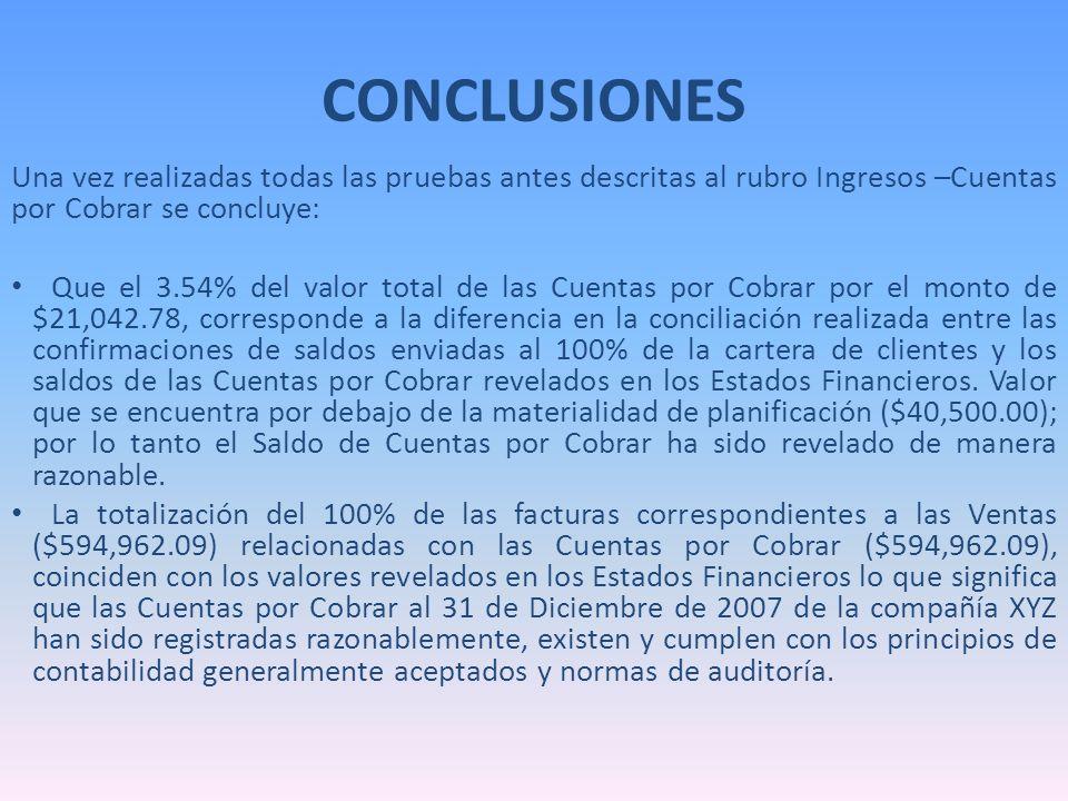 CONCLUSIONES Una vez realizadas todas las pruebas antes descritas al rubro Ingresos –Cuentas por Cobrar se concluye: Que el 3.54% del valor total de l
