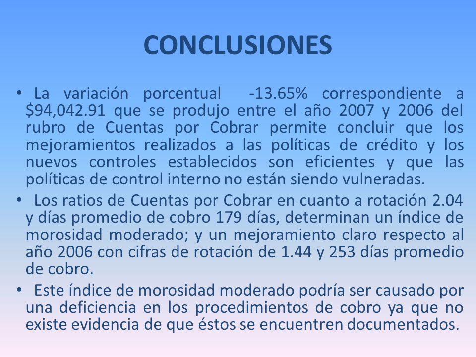 CONCLUSIONES La variación porcentual -13.65% correspondiente a $94,042.91 que se produjo entre el año 2007 y 2006 del rubro de Cuentas por Cobrar perm