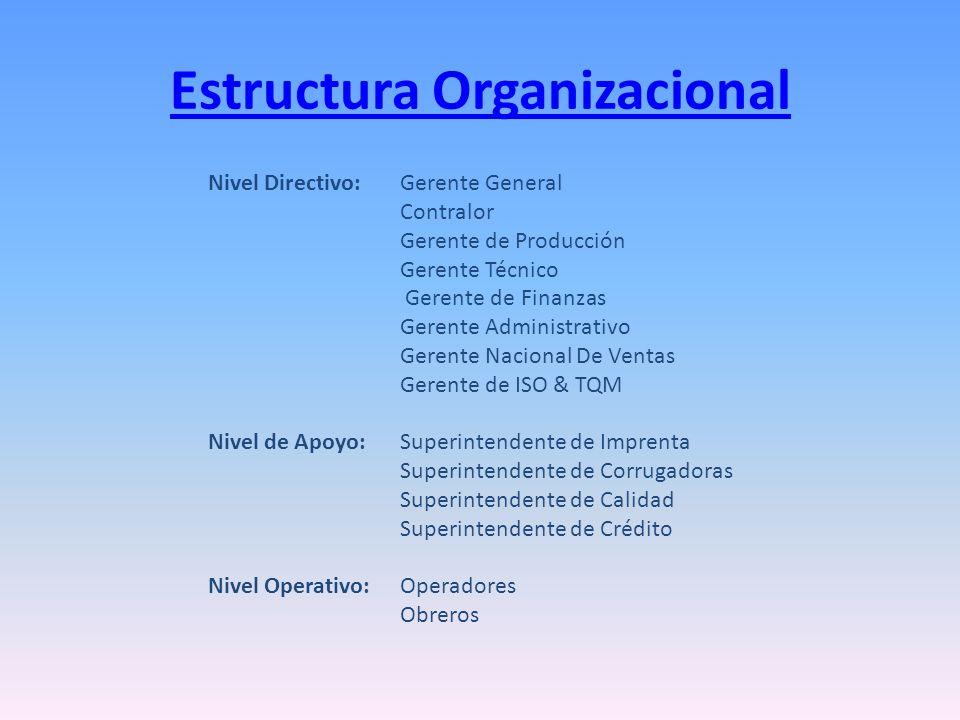 Estructura Organizacional Nivel Directivo: Gerente General Contralor Gerente de Producción Gerente Técnico Gerente de Finanzas Gerente Administrativo