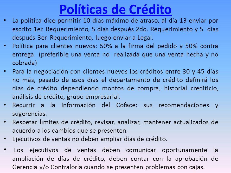 Políticas de Crédito La política dice permitir 10 días máximo de atraso, al día 13 enviar por escrito 1er. Requerimiento, 5 días después 2do. Requerim