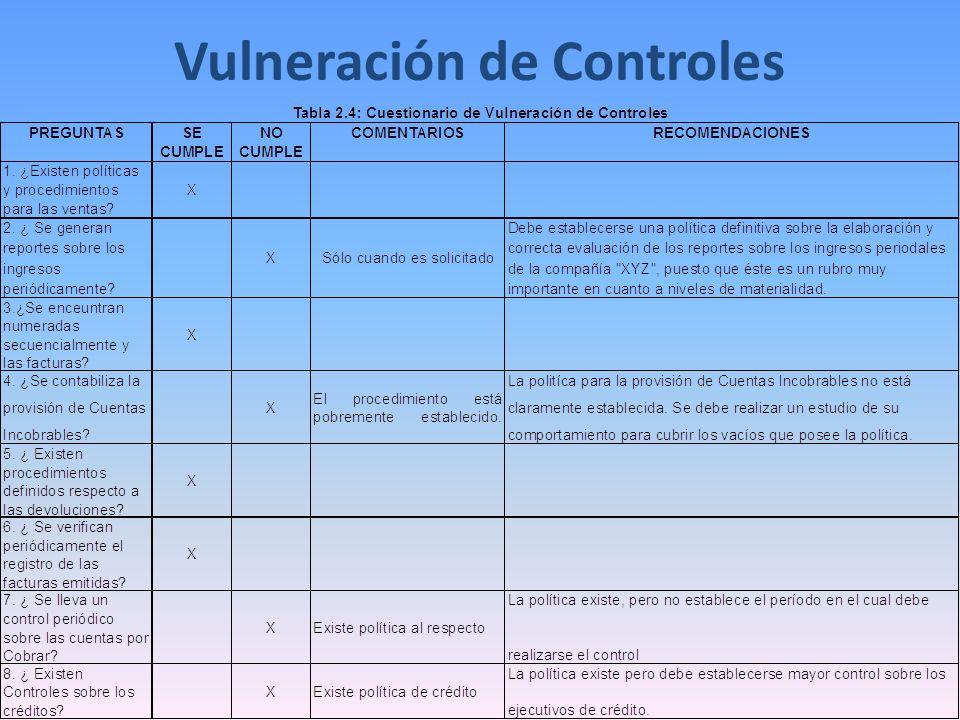 Vulneración de Controles