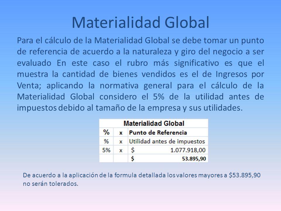 Materialidad Global Para el cálculo de la Materialidad Global se debe tomar un punto de referencia de acuerdo a la naturaleza y giro del negocio a ser