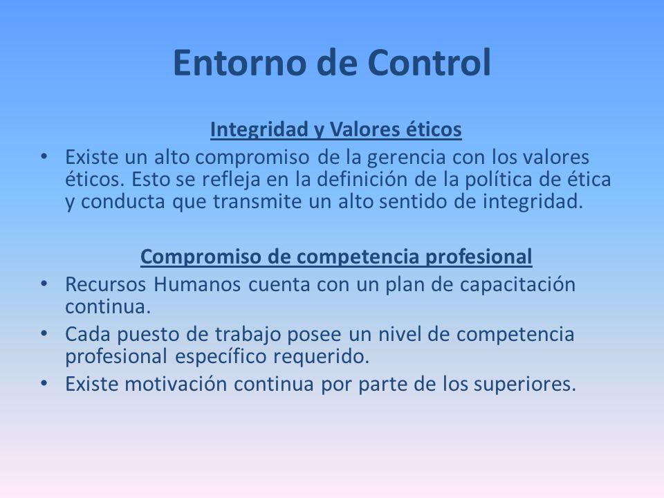 Entorno de Control Integridad y Valores éticos Existe un alto compromiso de la gerencia con los valores éticos. Esto se refleja en la definición de la
